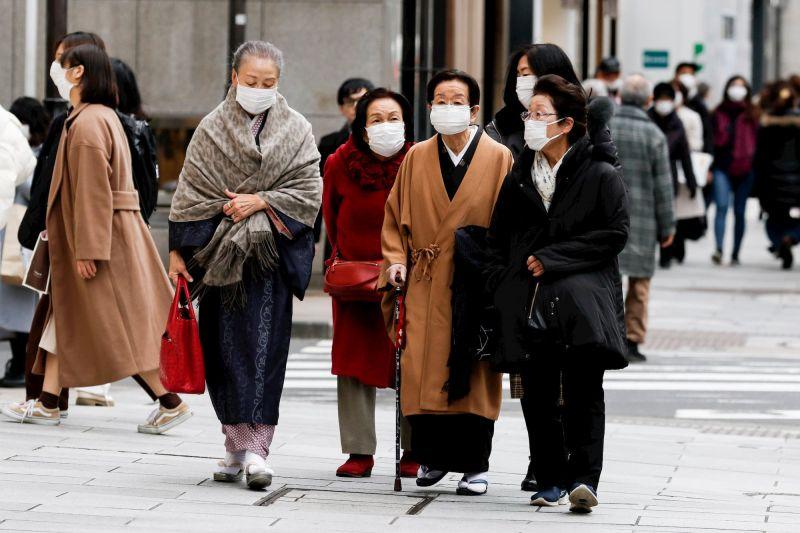 Tokyo COVID 2020